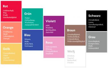 99designs zum Thema Farben, Logos und Aussagekraft