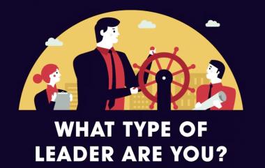 Führungsstile vs. Mitarbeitertypen